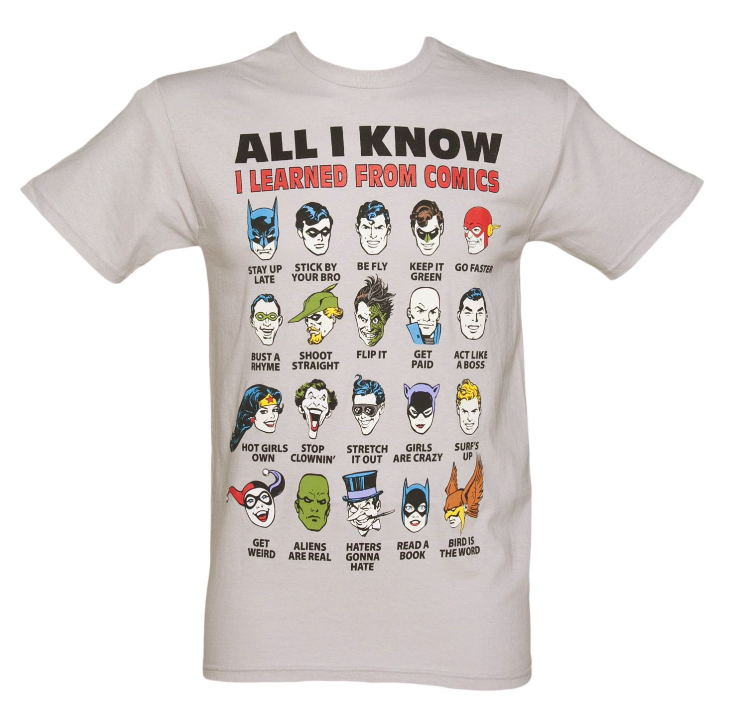 16b5f5da0 Sum of it all | Everything I know, I learned from Comics | Batman t ...