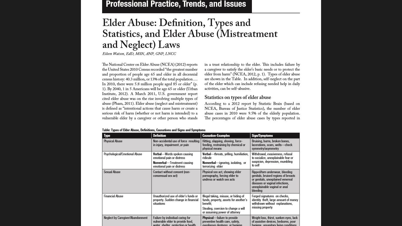 watson, e. (2013). elder abuse: definition, types and statistics
