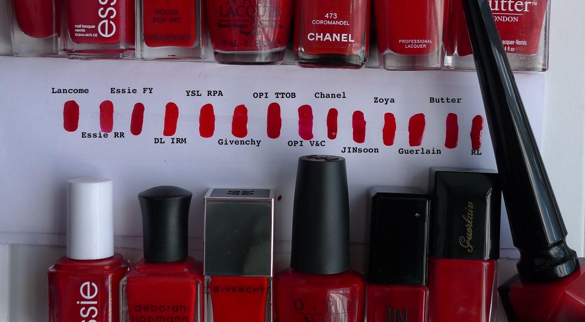 Christian Louboutin Nail Polish in Rouge Louboutin | manicures ...