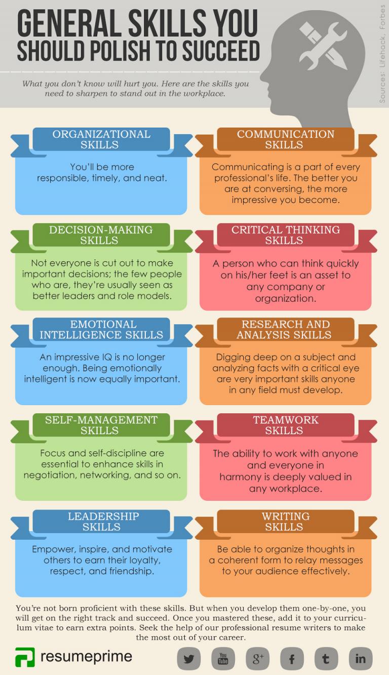 general skills Work skills, Resume skills, Life skills