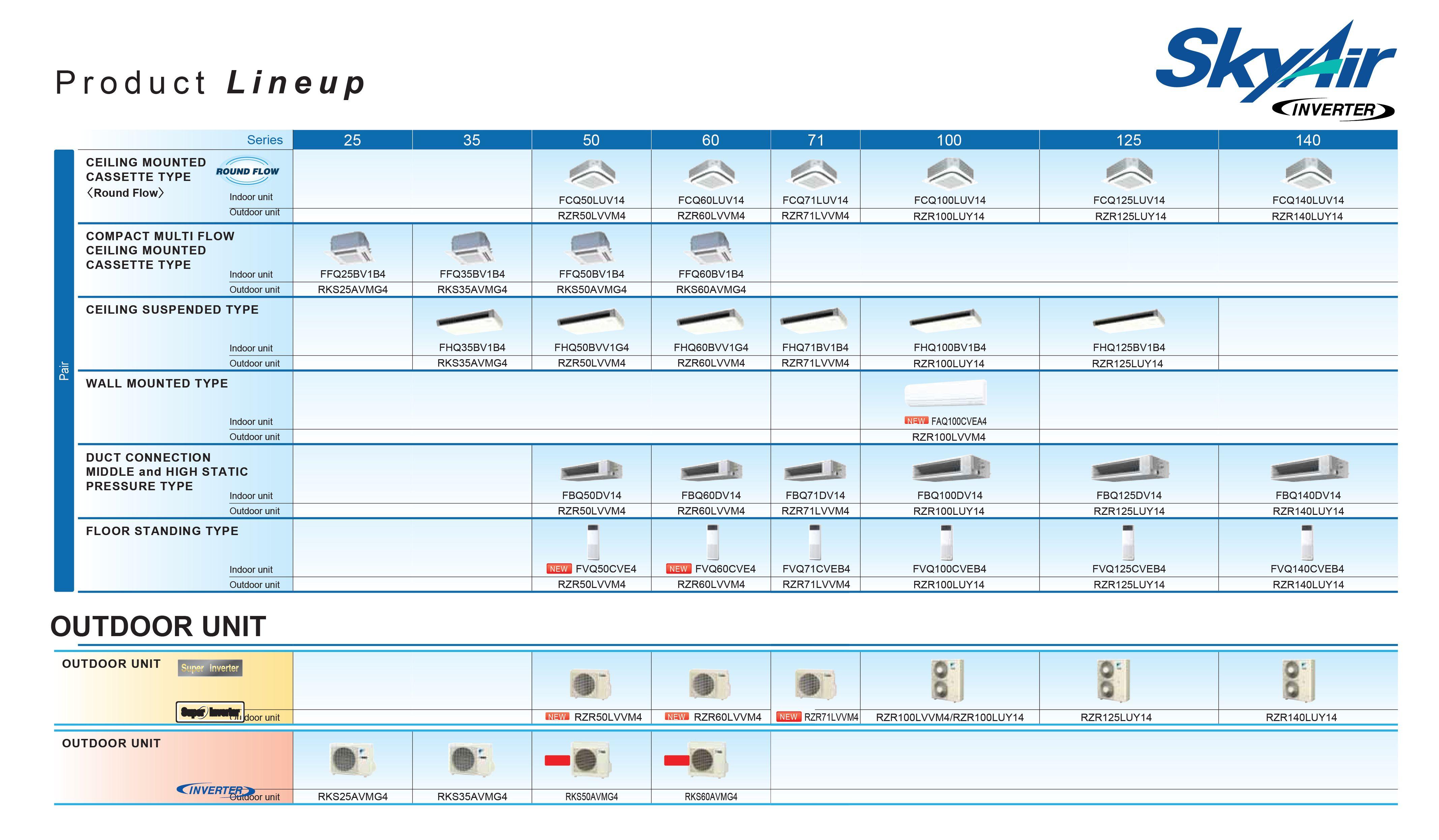 Harga AC Cassette Round Flow Inverter Fleksibilitas