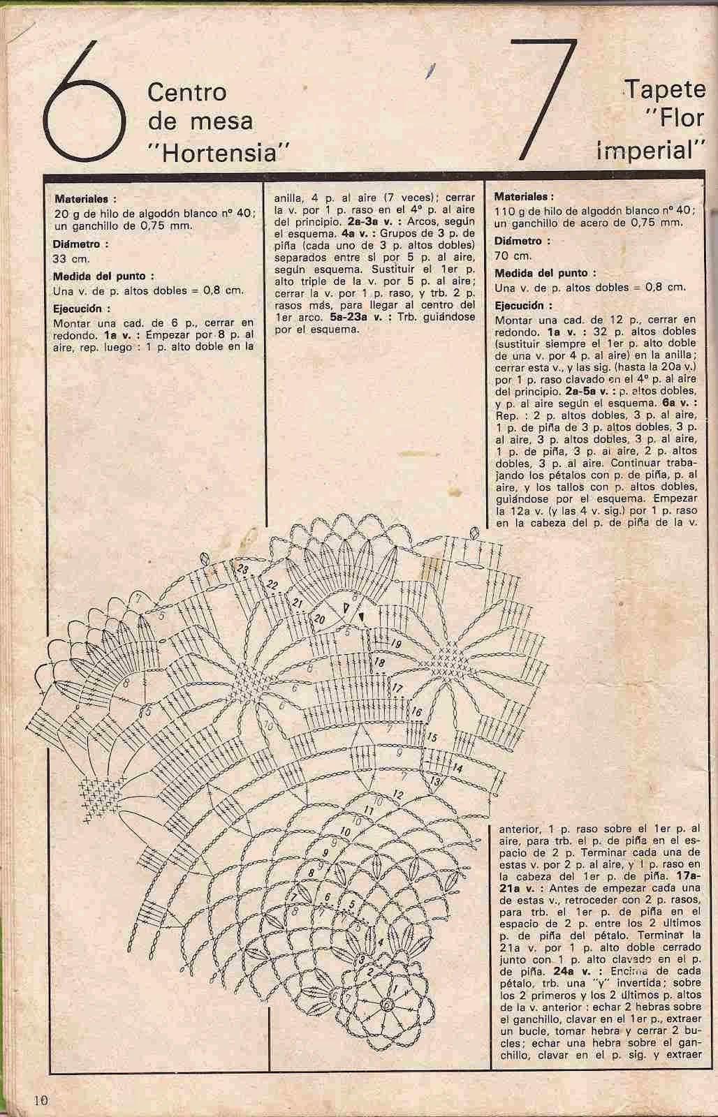 Patrón de centro de mesa | caminos de mes | Pinterest | Crochet ...