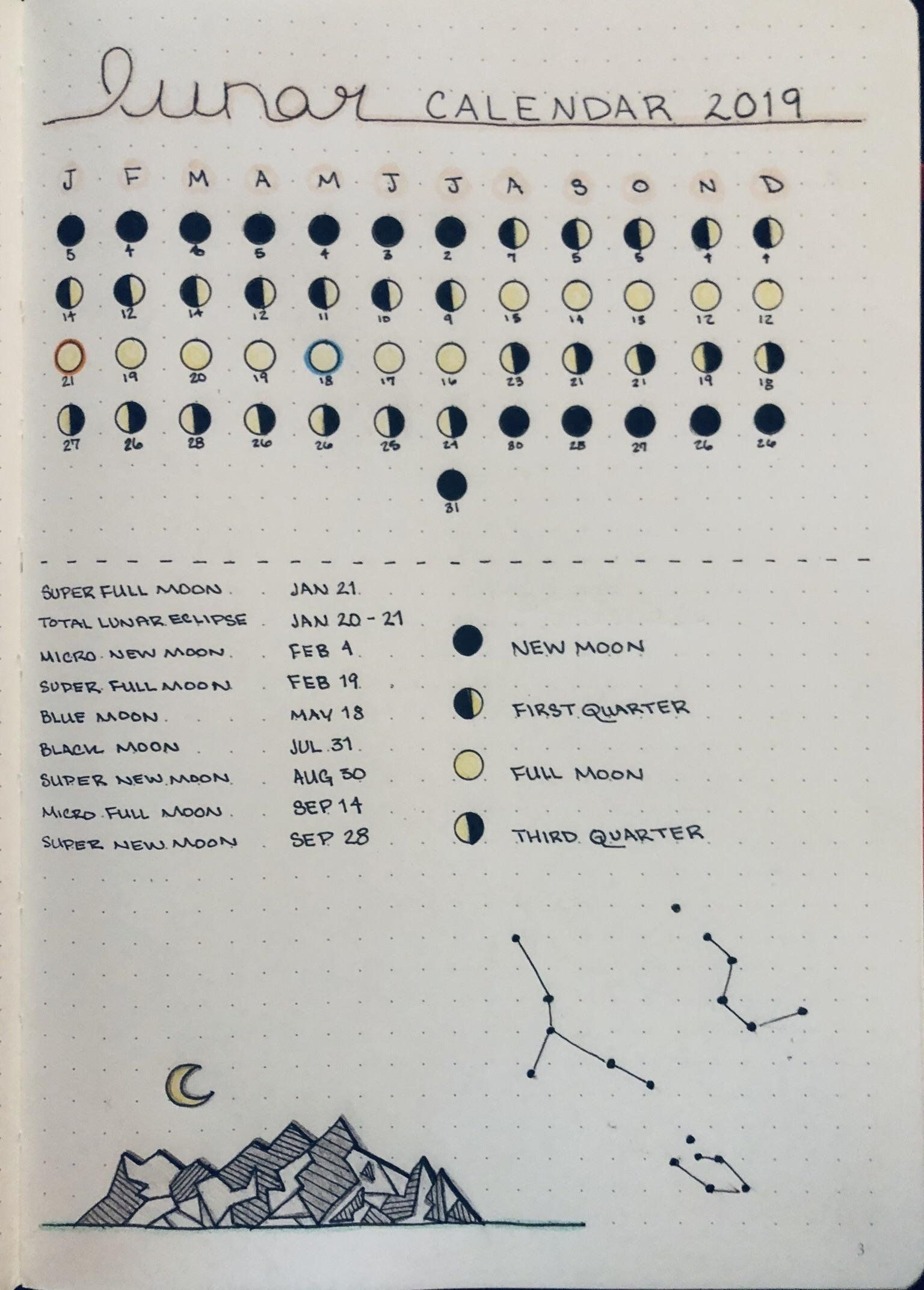 Lunar Calendar For 2019 Bujo Bullet Journal Ideas Pages Moon