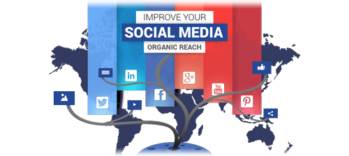 How to increase your SERP with Google FB Twitter Pinterest etc