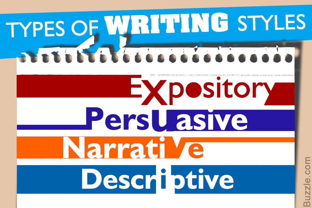poetry novels essays and other pieces of literature use different types of writing styles based on the purpose they are serving