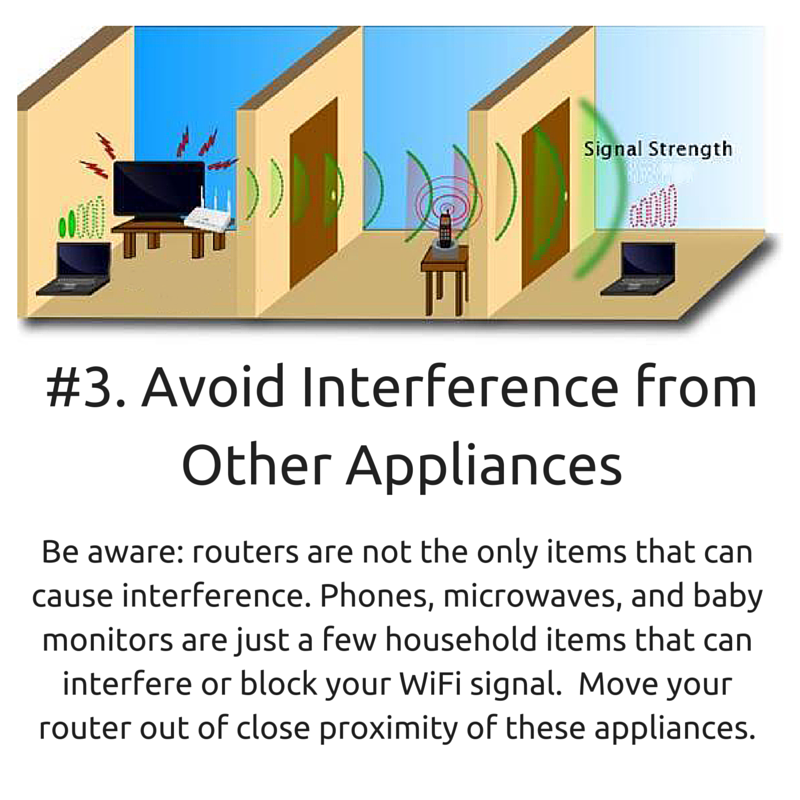 Tip 3 Of Top 7 Ways To Boost Your Home S Wifi Signal Proximity Near Certain Household Appliances Can Interfere Or Block Your W Router Wifi Signal Best Wifi