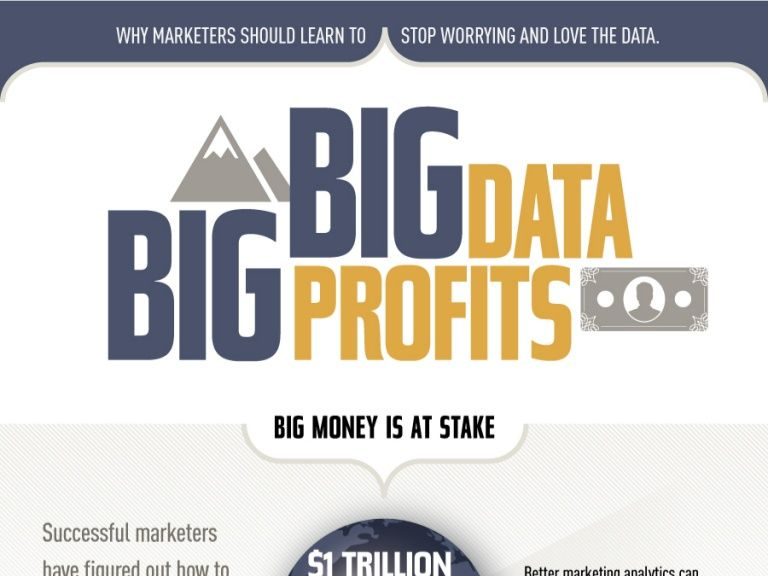 """The sign says """"Big Data and Big Profits"""".  Not everyone agrees, but it's an interesting infographic."""