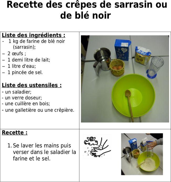 Site Internet De L école Maternelle Danielle Casanova Les Crêpes De Sarrasin Ou De Blé Noir Crepe Sarrasin Recette Maternelle Crêpes