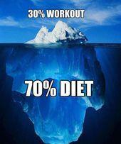 #Fitness #grasp #Health #Ideas #sound #study #tweak Health And Fitness, grasp sound ideas to tweak o...
