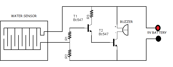 working of  raindetector using bc547  transistor