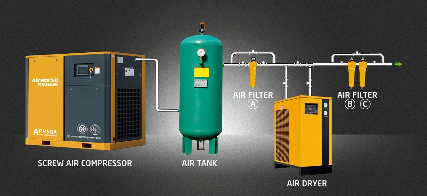 Let us help with your compressedair. Email at