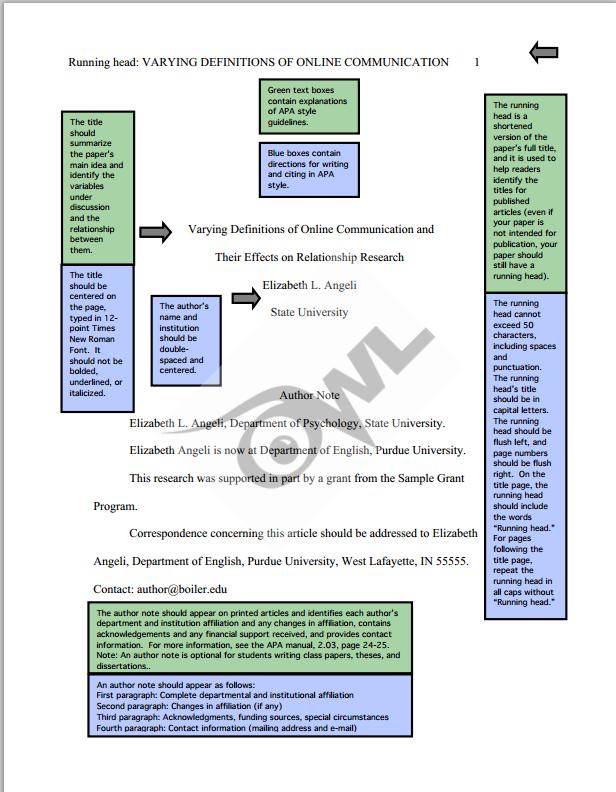 Owl Purdue Apa Research Paper Apa Sample Paper Essay Format Apa Essay Format