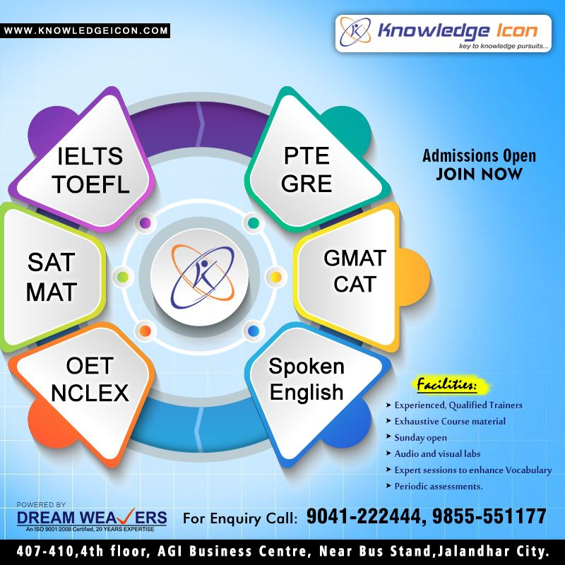 Knowledge Icon Is The Best Coaching Centre For Ielts Pte Toefl Gre Gmat Cat Sat Mat In Jalandhar We Have 20 Years Of Experienced W Coaching Ielts Gmat