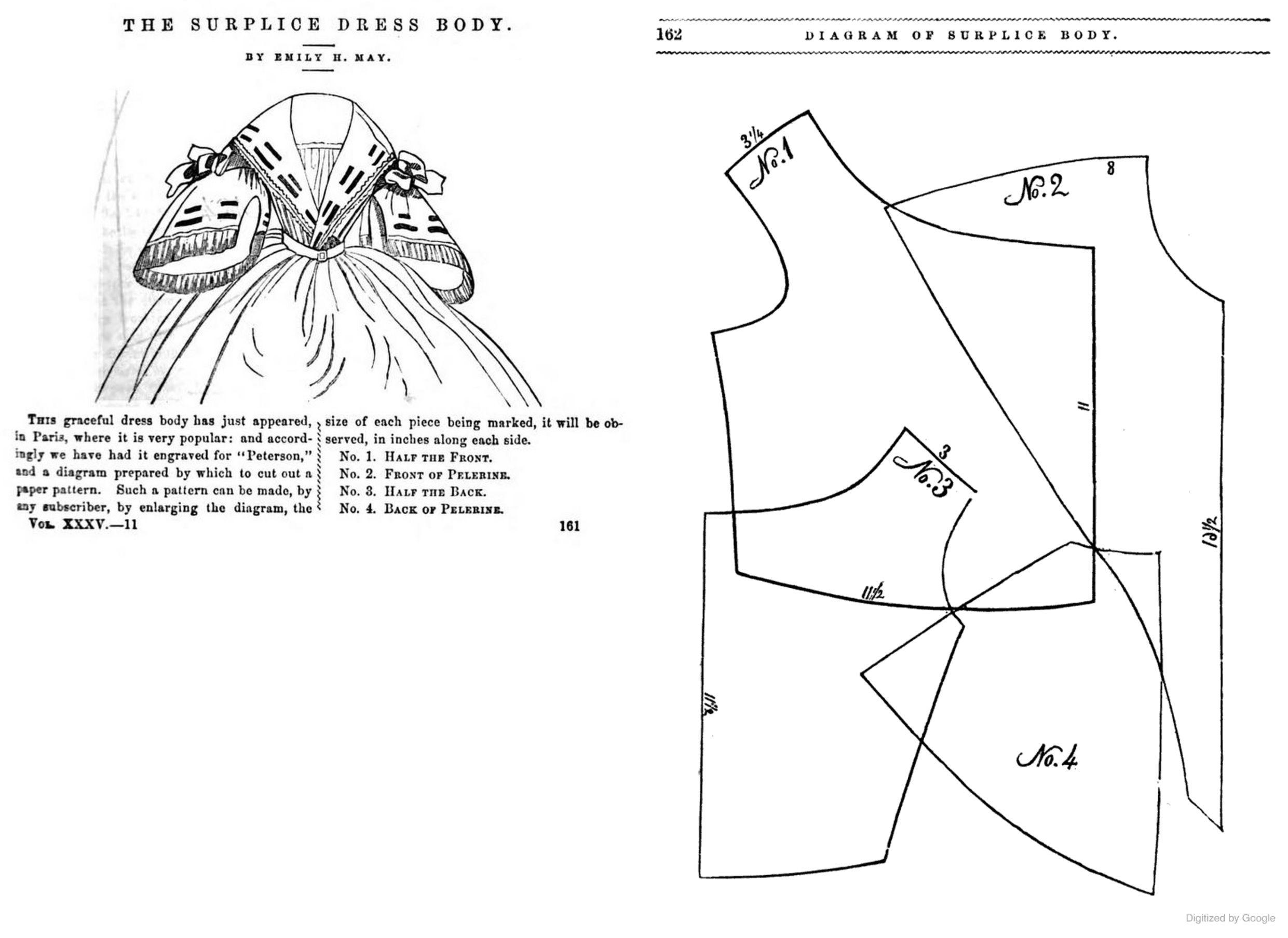 1859 Surplice Body- Pattern from Peterson's Magazine