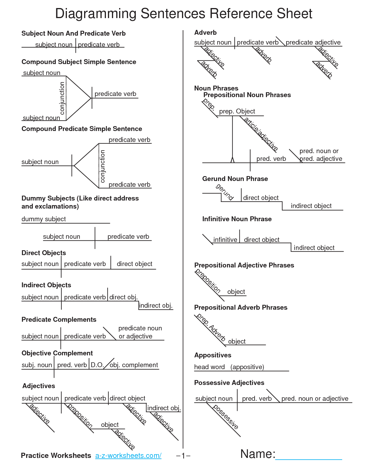 sentence diagram worksheets simple subject and simple predicate diagramming sentences worksheets [ 1275 x 1650 Pixel ]