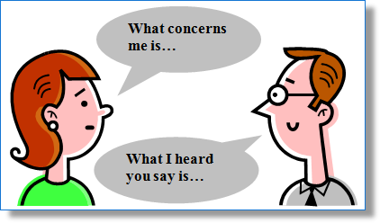 Communication Skills For Couples Couples Communication Communication Skills I Am Statements