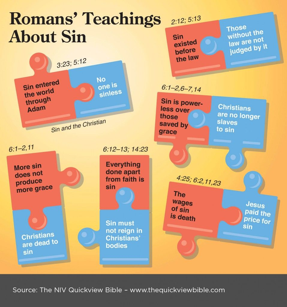 Keys to Biblical Faith - Great Bible Study