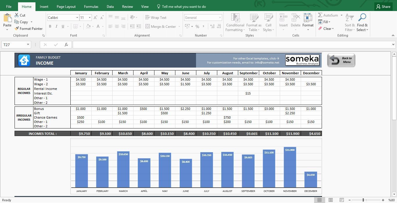 Monthly Budget Excel Spreadsheet Template Luxury Family Bud
