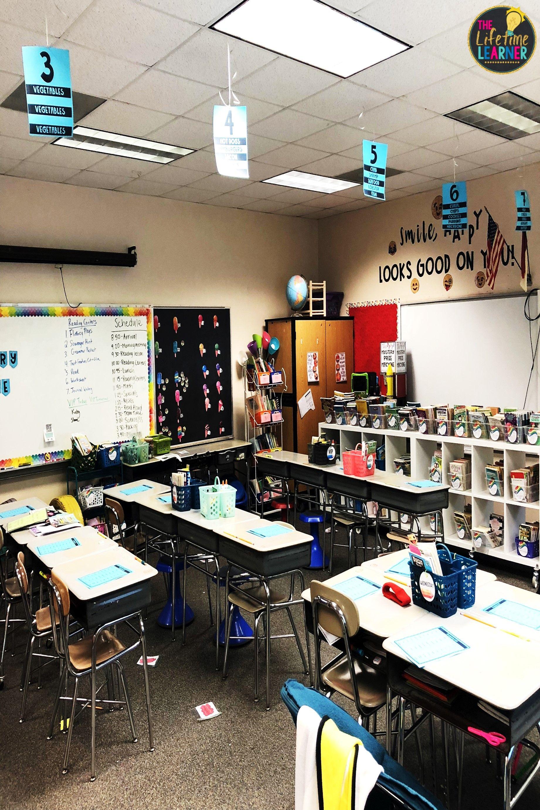 Shopping Classroom Transformation