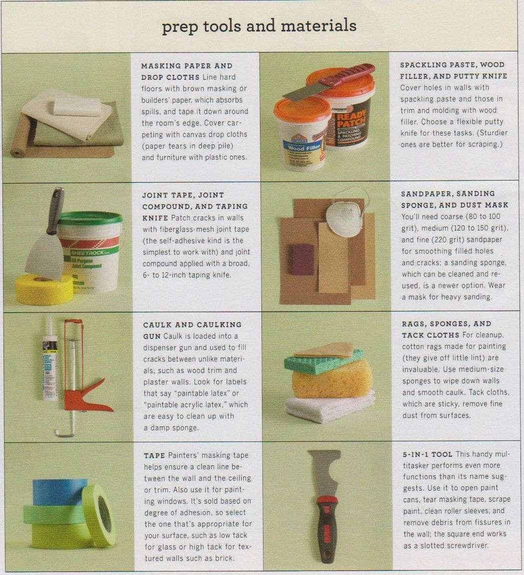 Painting Prep Tools And Materials With Images Wood Putty Wood Molding Spackling