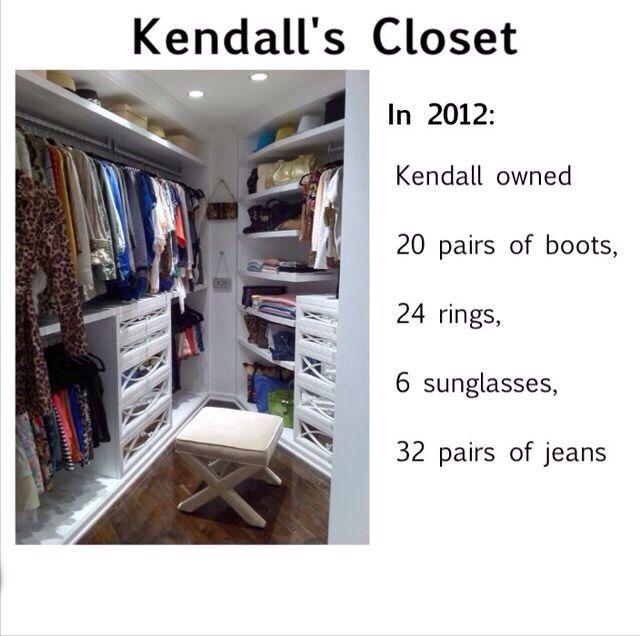 Kendall Jenner Closet | POPSUGAR Fashion