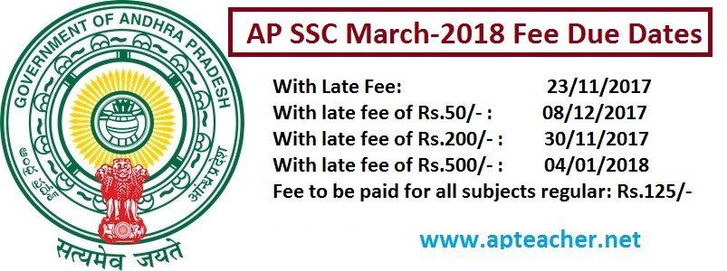 AP SSC/10th Class March 2018 Public Exams Fee Due Dates AP