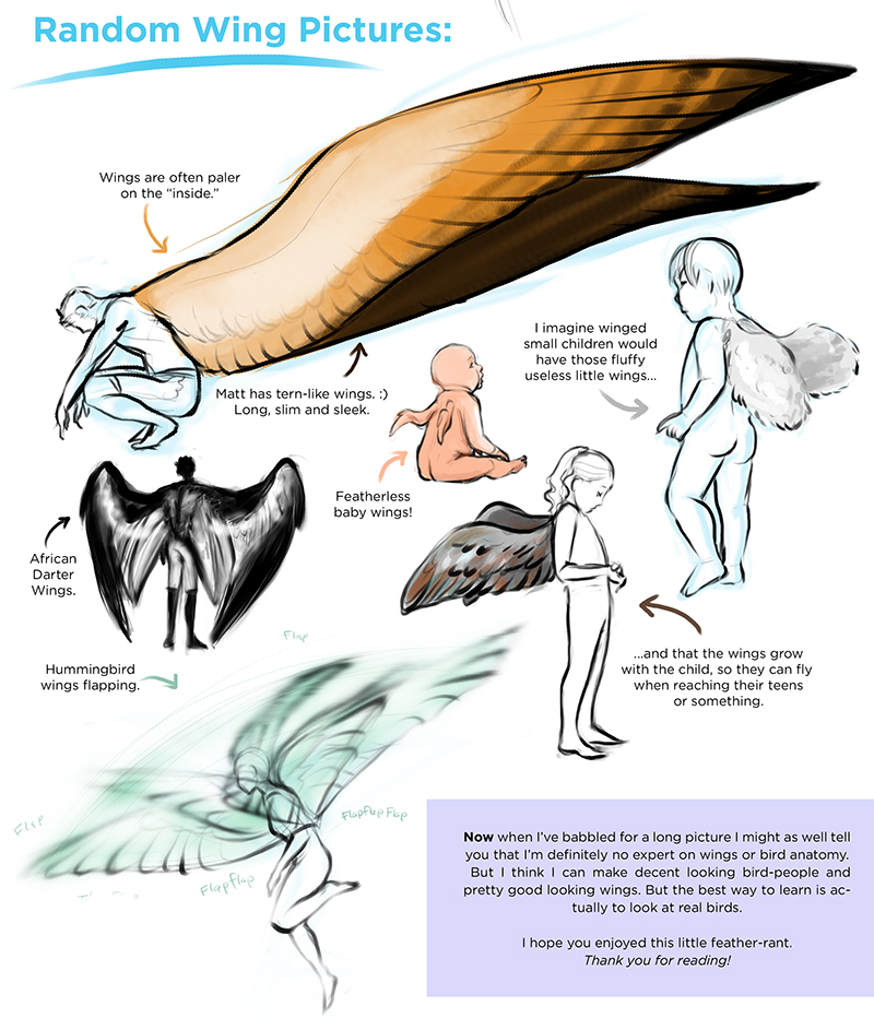 48++ Winged humanoid ideas in 2021