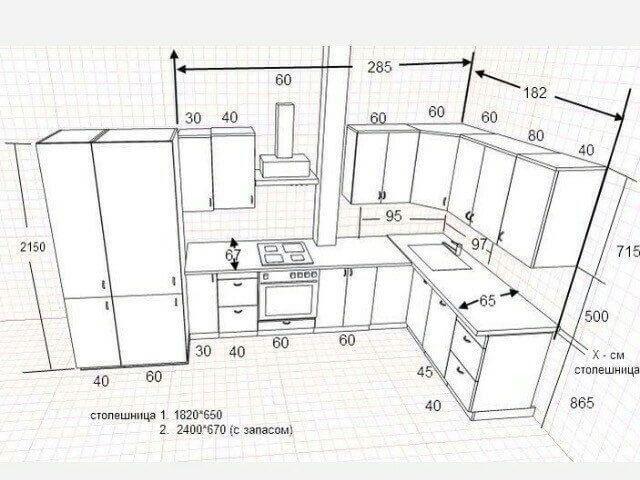 7 Kitchen Design Ideas Kitchen Layout Plans Kitchen Measurements Modern Kitchen Design