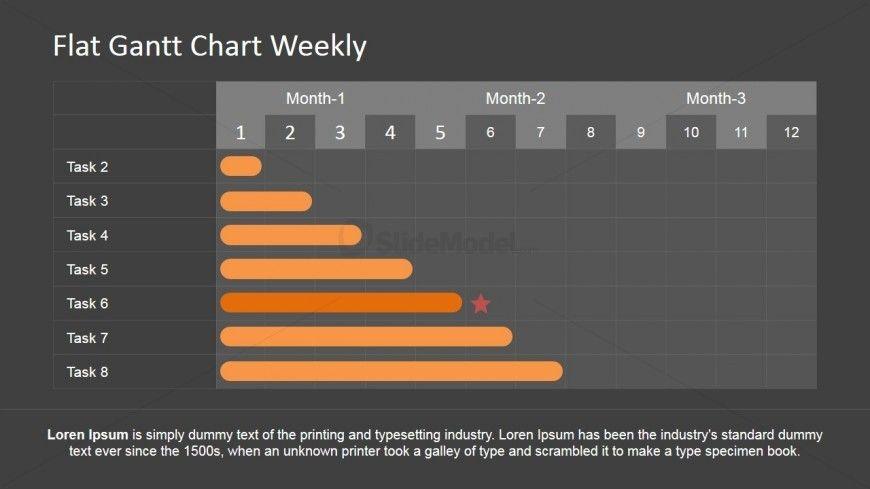 IT Project management Gantt chart Gantt Pinterest Project - gantt chart