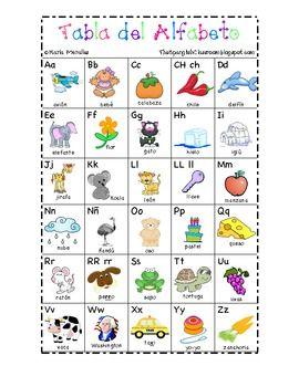 Tabla Del Alfabeto Spanish Alphabet Spanish Alphabet Chart Sign Language Phrases