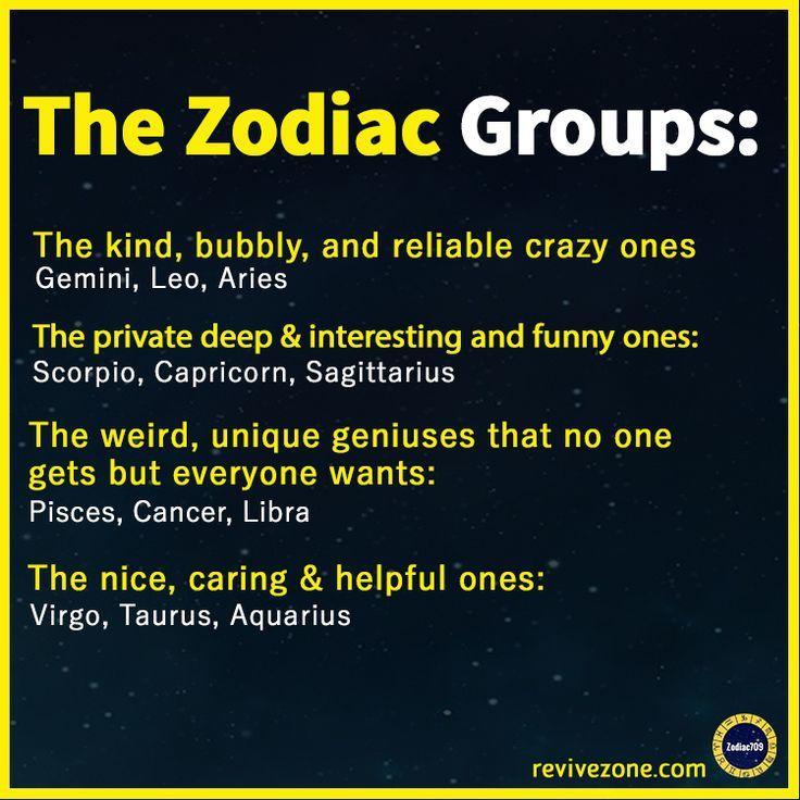 zodiac groups, zodiac signs, aries, taurus, gemini, cancer, leo, virgo, libra, s #zodiacsigns