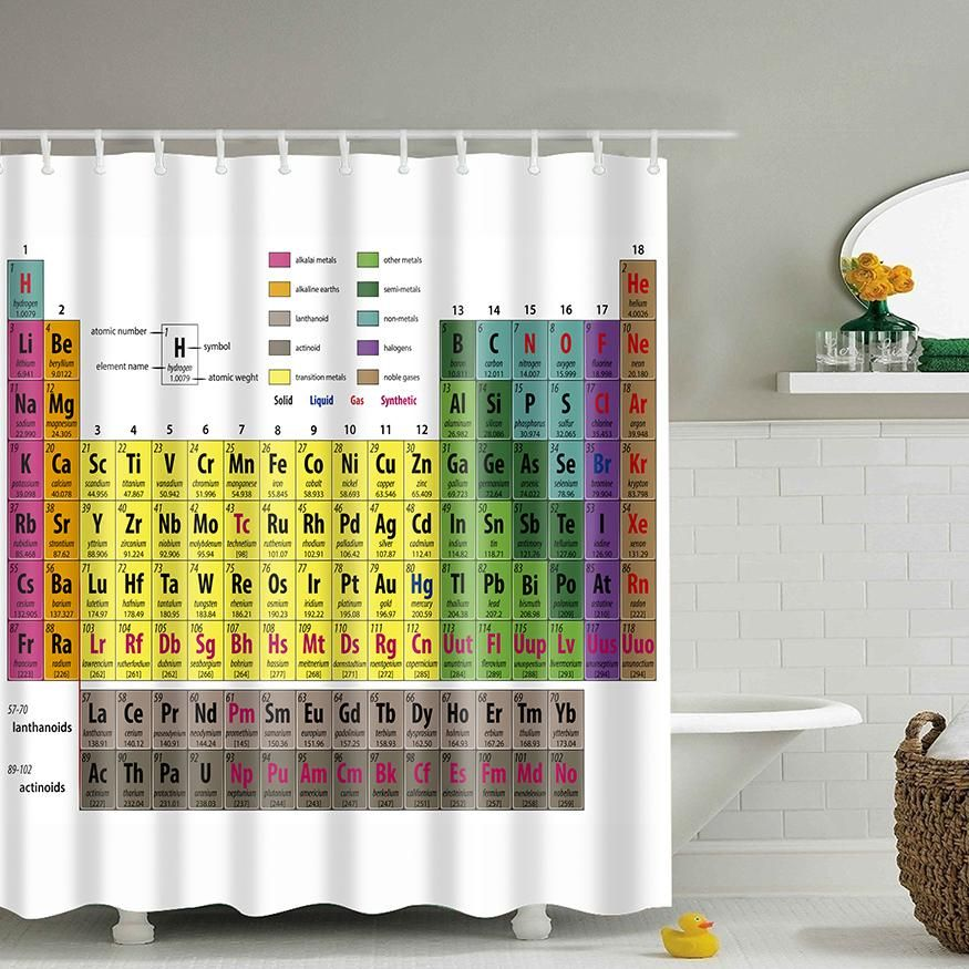 Pin by Jenniferu0027s Closet on Products Pinterest Periodic table - best of periodic table atomic number 7