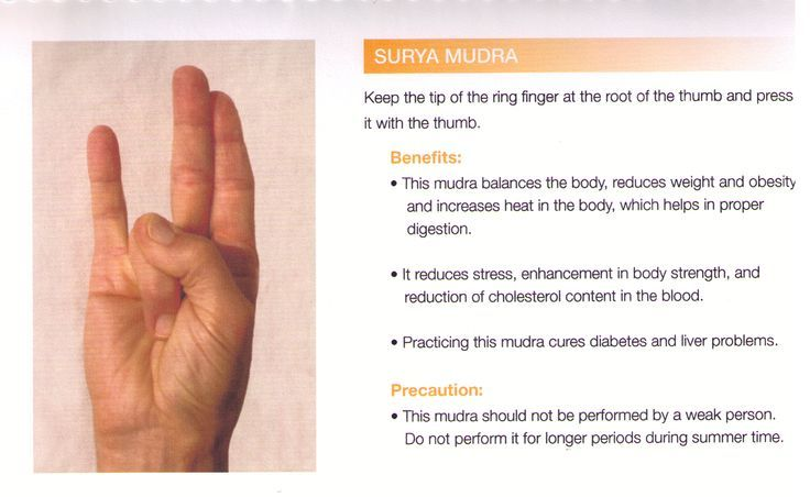 Surya Mudra - Google Search | Mudras | Yoga, Basic yoga