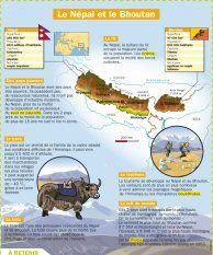 Le Népal et le Bhoutan - Mon Quotidien, le seul site d'information quotidienne pour les 10-14 ans !