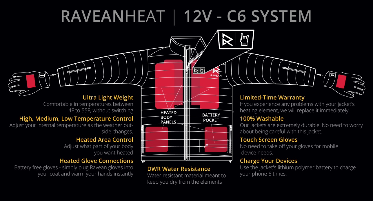 small resolution of heated jacket diagram