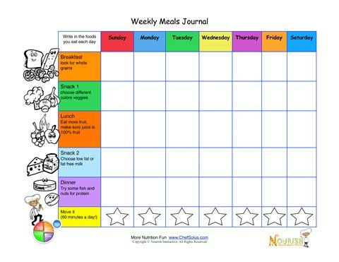 Printable weekly meal tracking journal page for kids from Nourish