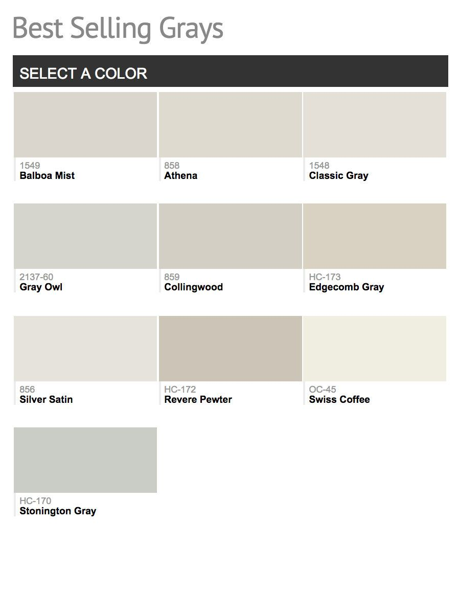 Most Popular Benjamin Moore Paint Colors Paint Colors