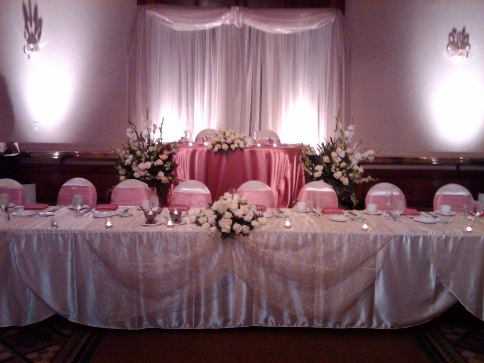 Quincenira Cake Table Decorating Ideas