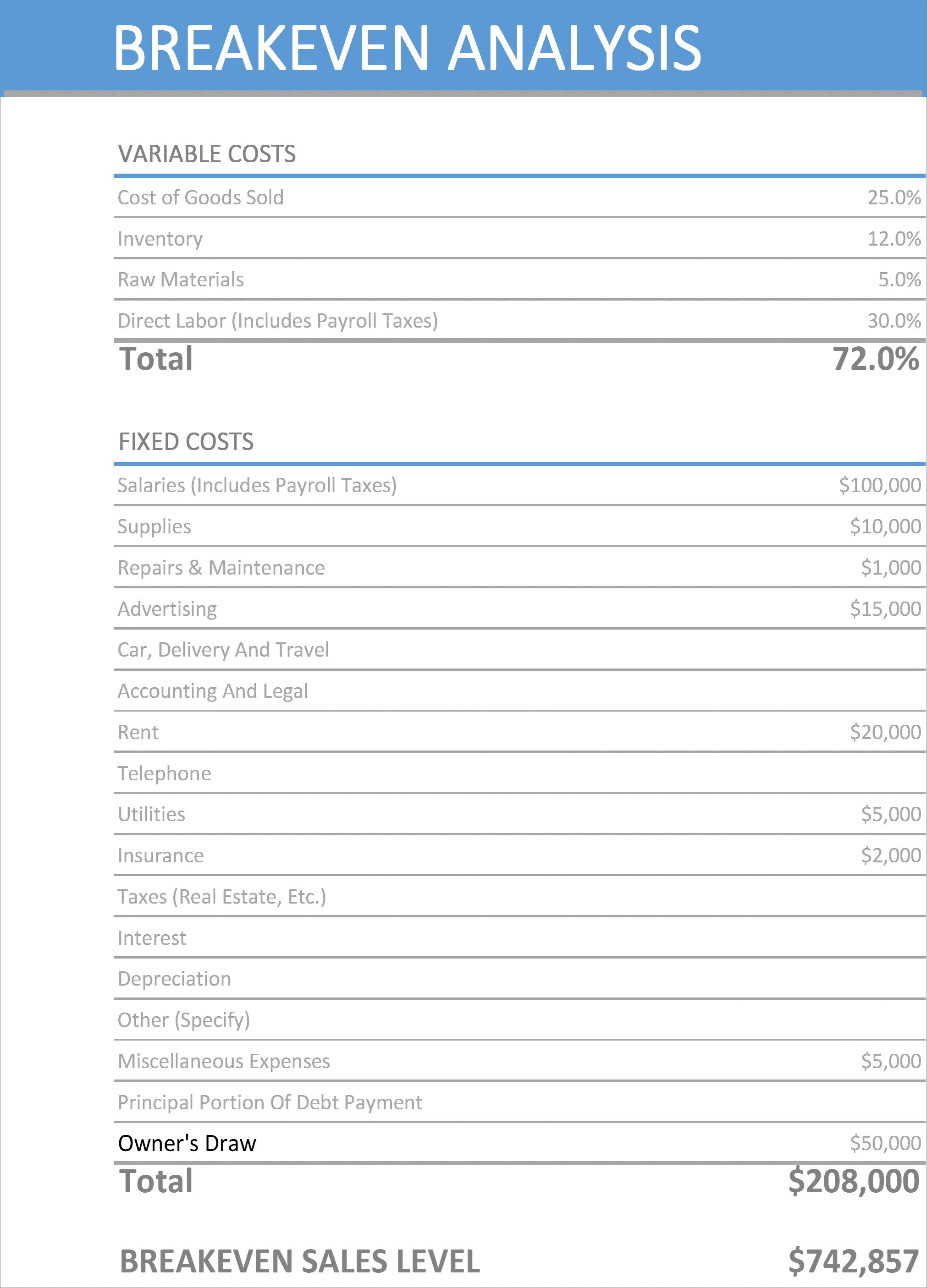 Break Even Analysis Excel  Look This Up