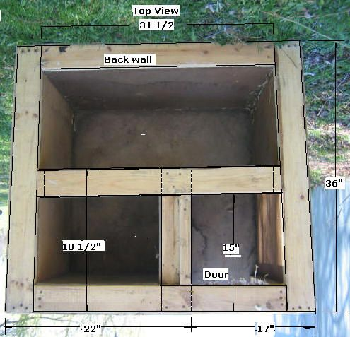 Insulated dog house blueprints My dogs would be very grateful - Construire Sa Maison En Palette