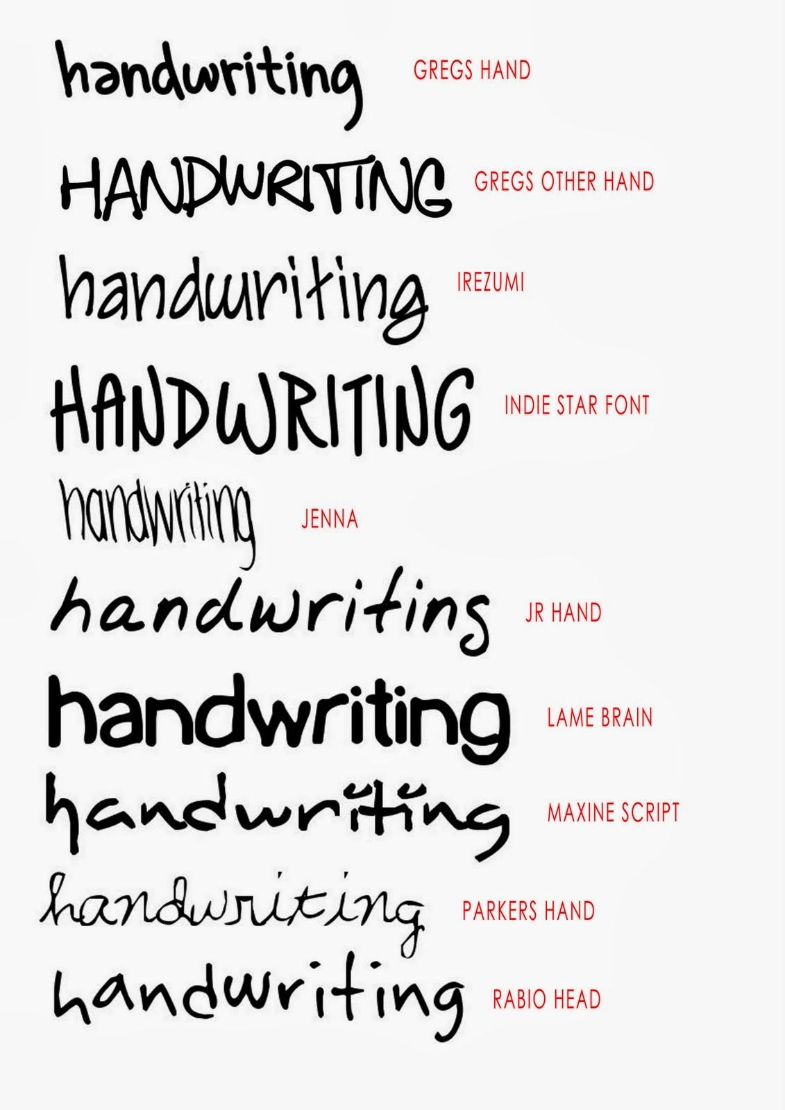 fonts with clean lines and simple strokes are common  the idea is for it to be easy to read