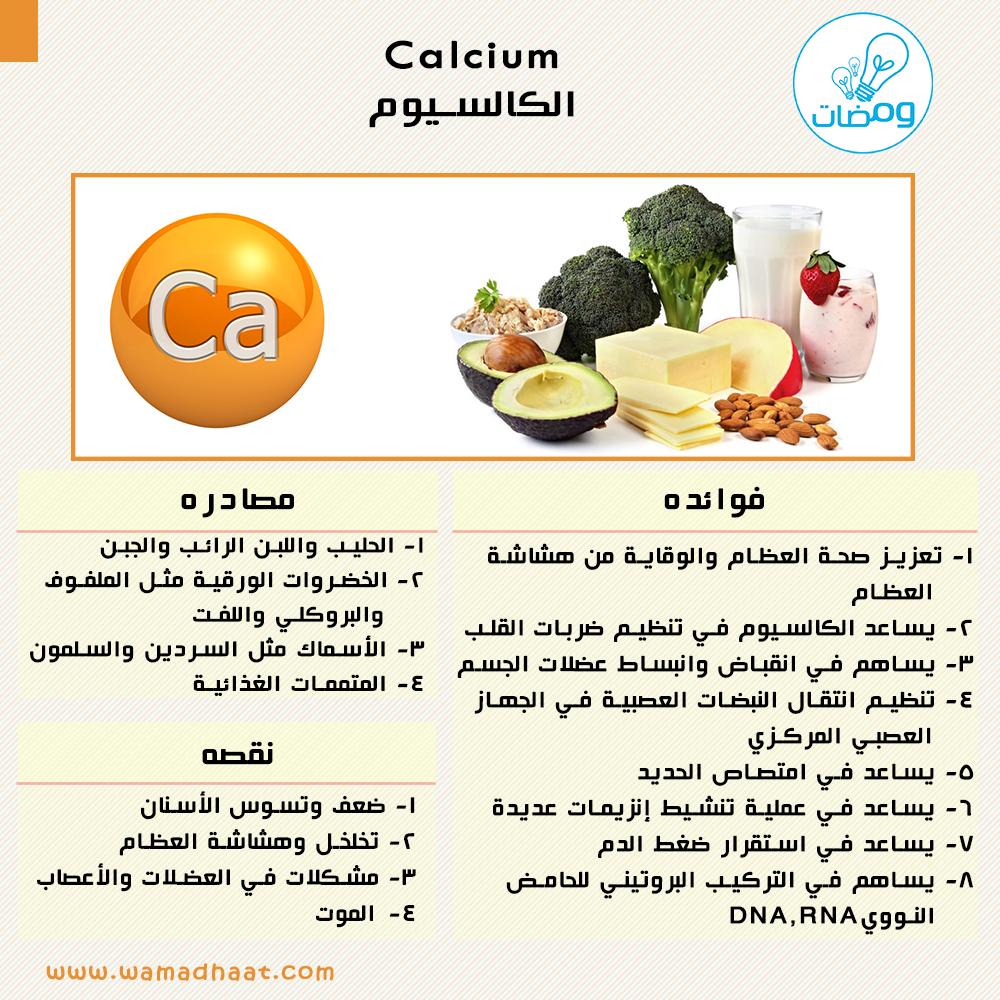ها هي سلسلة المعادن تبدأ مع الكاليسوم وفوائده المصادر Www Webmd Com Www Altibbi Com Abdullah Faris Wamadhaat Health