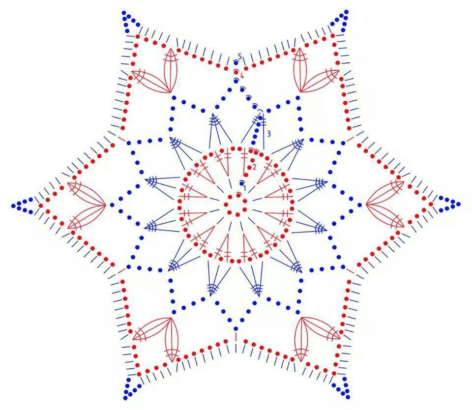 Crochet snowflake chart. | Christmas. Idea | Pinterest | Mandalas ...