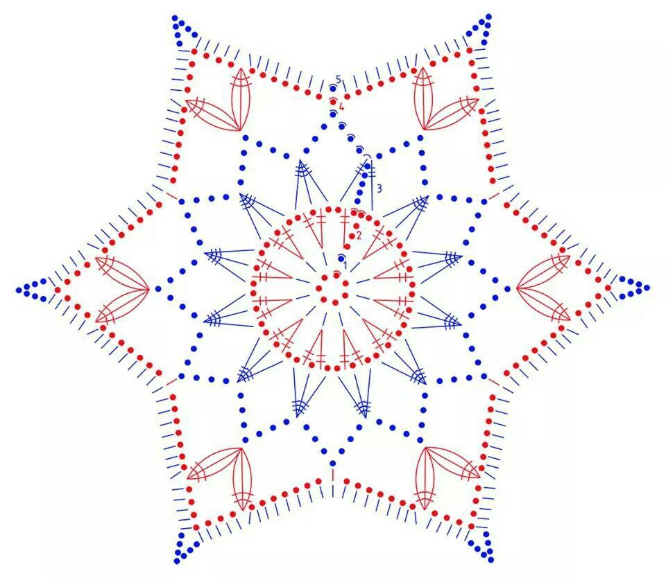 Crochet snowflake chart.   arte   Pinterest   Mandalas, Atrapasueños ...