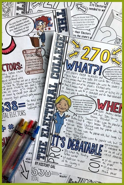Electoral College Doodle Notes  Use this resource with your 8th 9th 10th and 11th grade classroom o