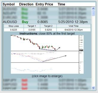 How to get forex news first