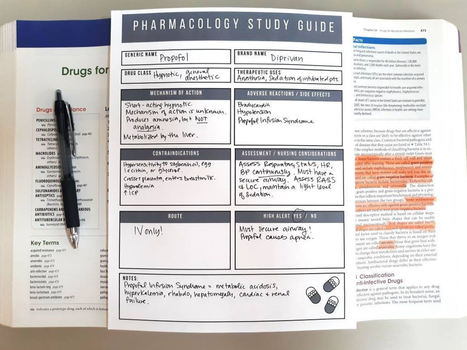 Pharmacology Nursing Student Study Guide Template Nursing