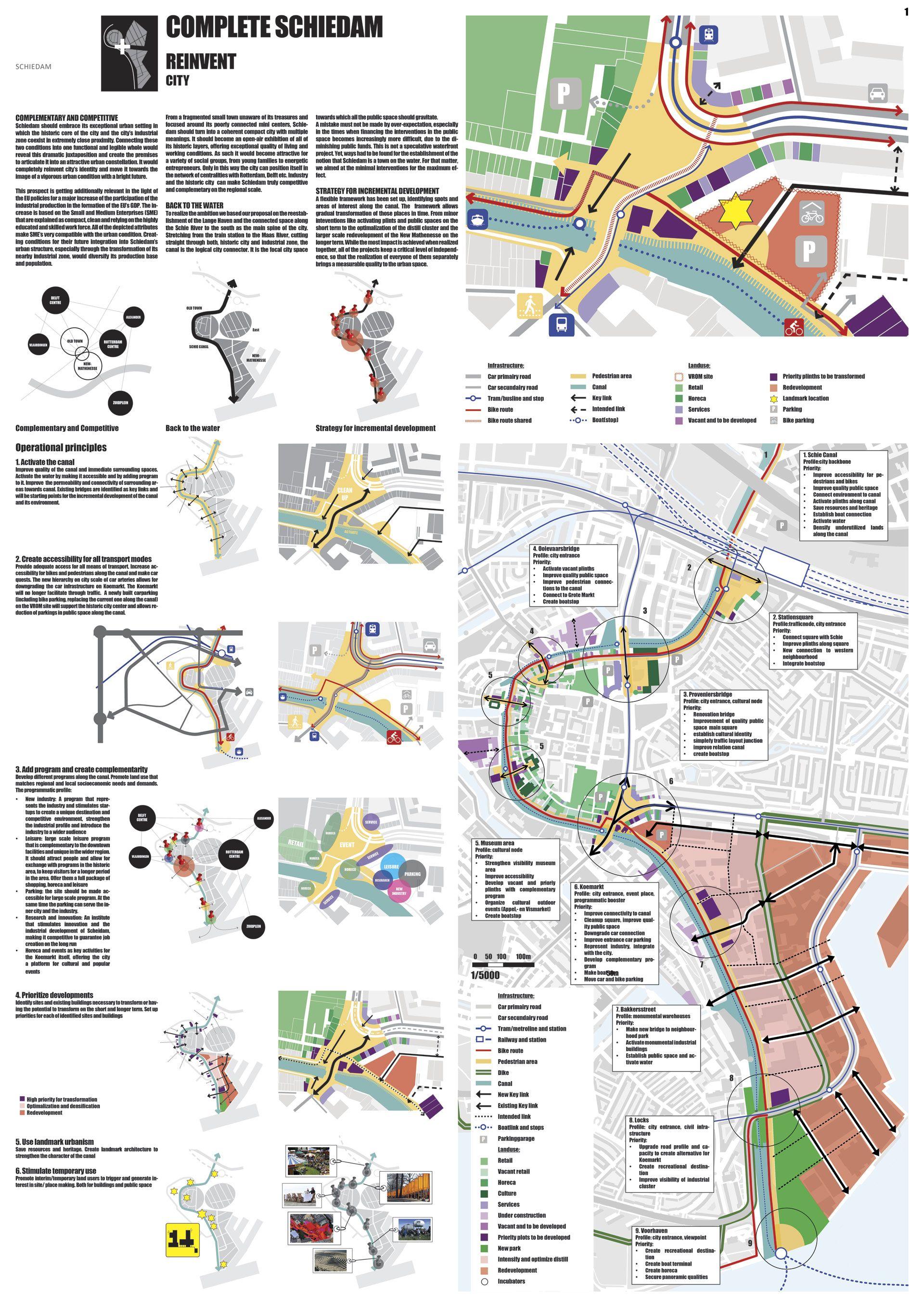 Graphic Design | DIS Copenhagen Semester