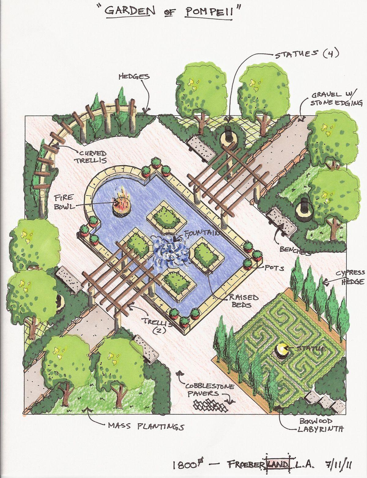 I could handle this garden layout. | Garden | Pinterest | Gardens ...