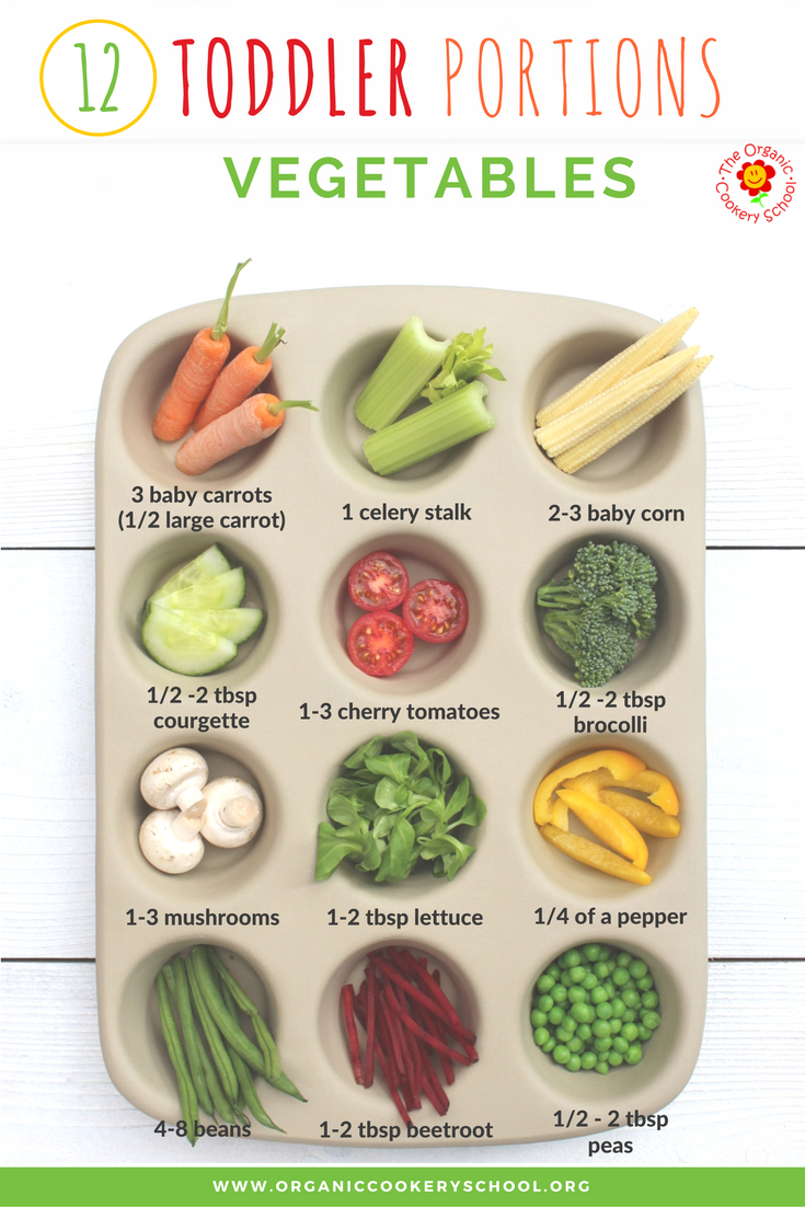 Toddler Portion Sizes Ideas And